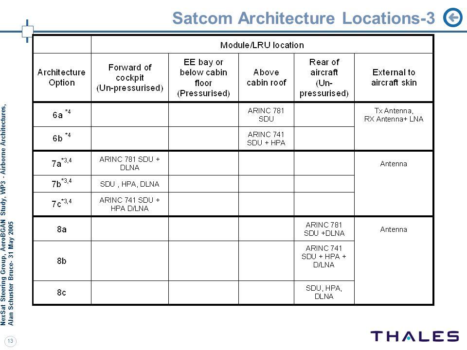 Satcom Architecture Locations-3