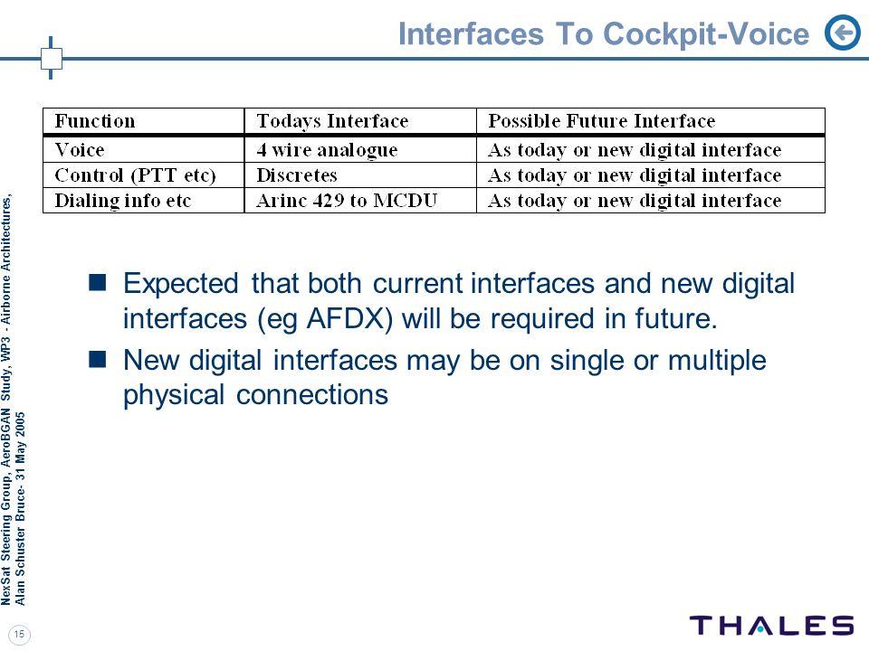 Interfaces To Cockpit-Voice