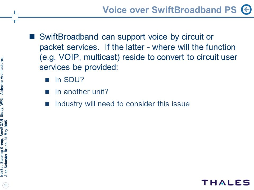Voice over SwiftBroadband PS