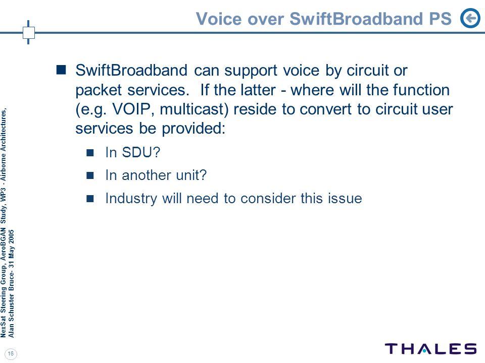 Voice over SwiftBroadband PS