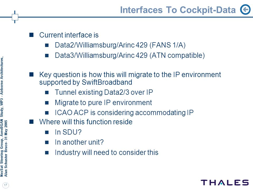 Interfaces To Cockpit-Data