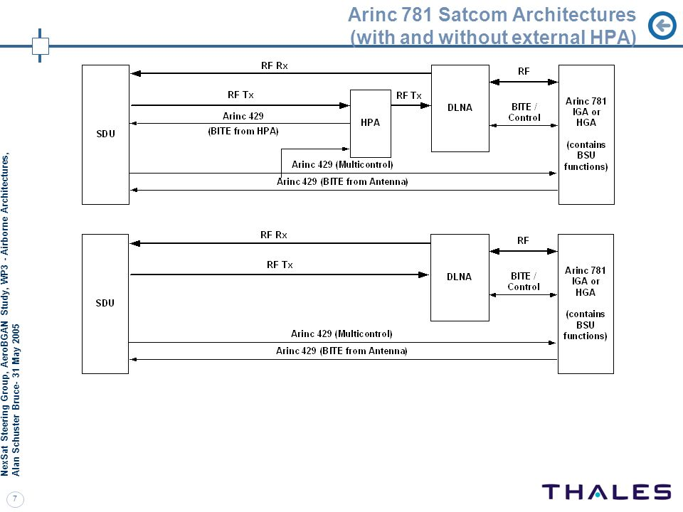 Arinc 781 Satcom Architectures (with and without external HPA)