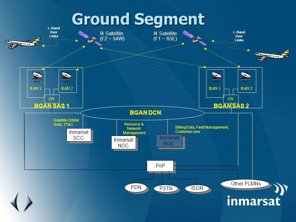 Ground Segment BGAN SAS 1 BGAN SAS 2 BGAN DCN BGAN DCN I4 Satellite