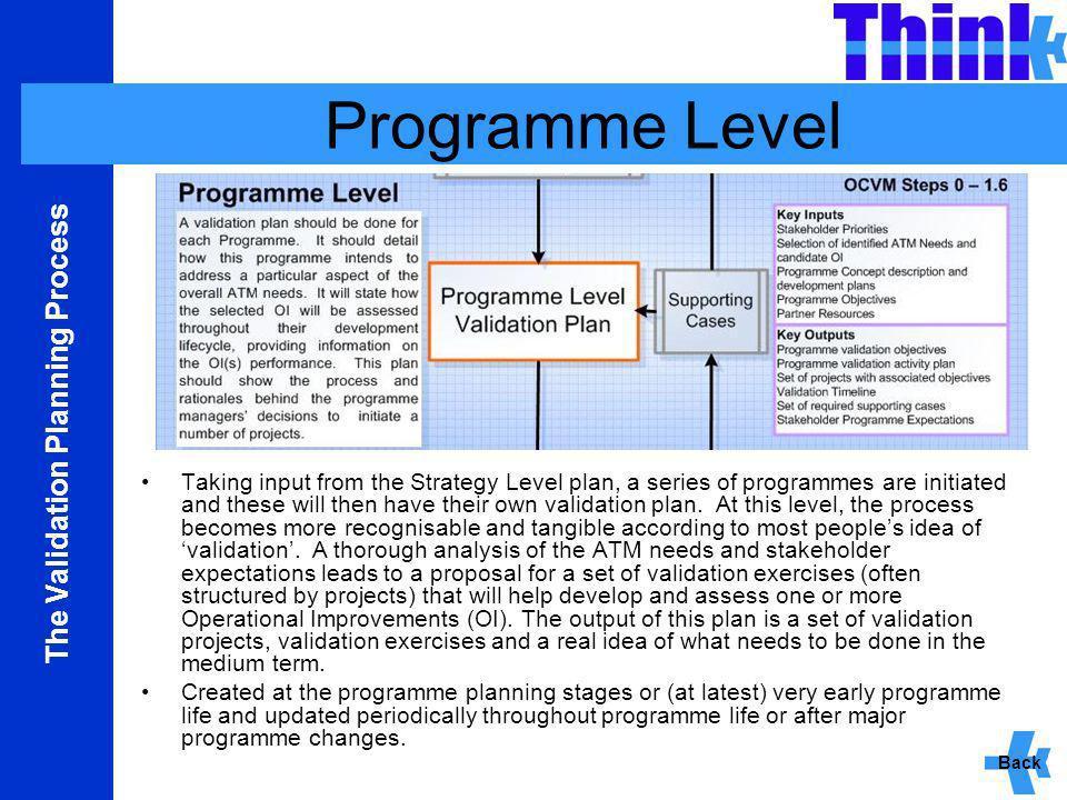 Programme Level