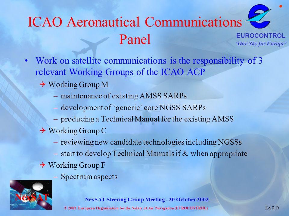 ICAO Aeronautical Communications Panel