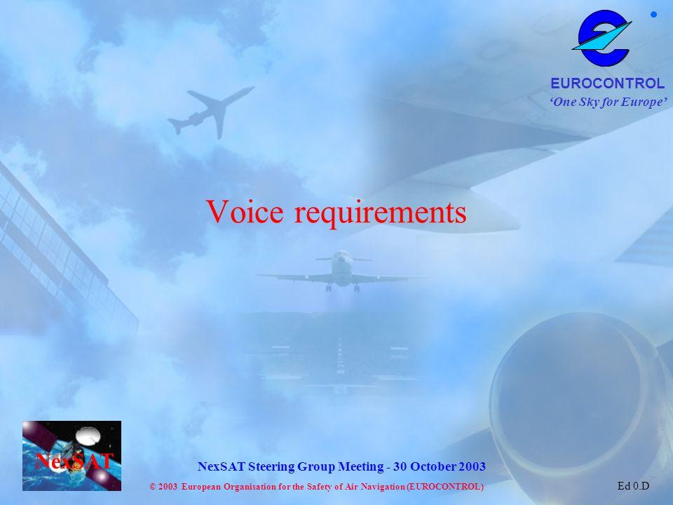 Voice requirements
