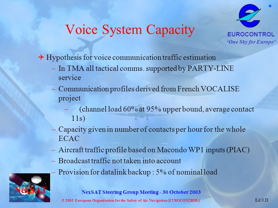 Voice System Capacity Hypothesis for voice communication traffic estimation. In TMA all tactical comms. supported by PARTY-LINE service.