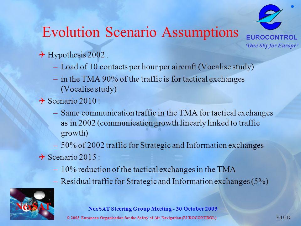 Evolution Scenario Assumptions