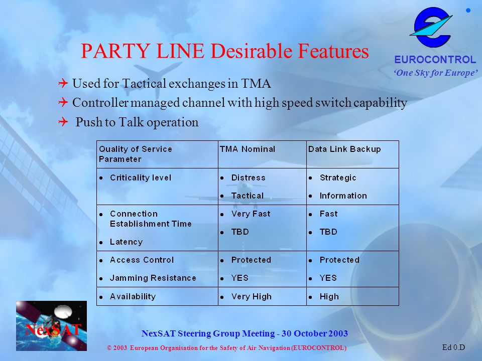 PARTY LINE Desirable Features