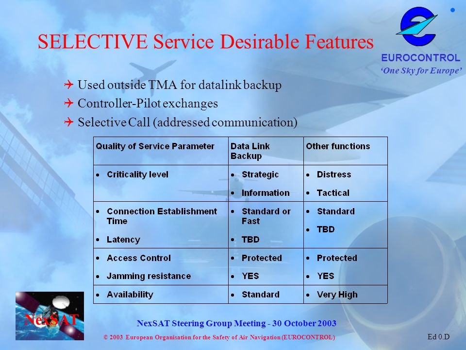 SELECTIVE Service Desirable Features