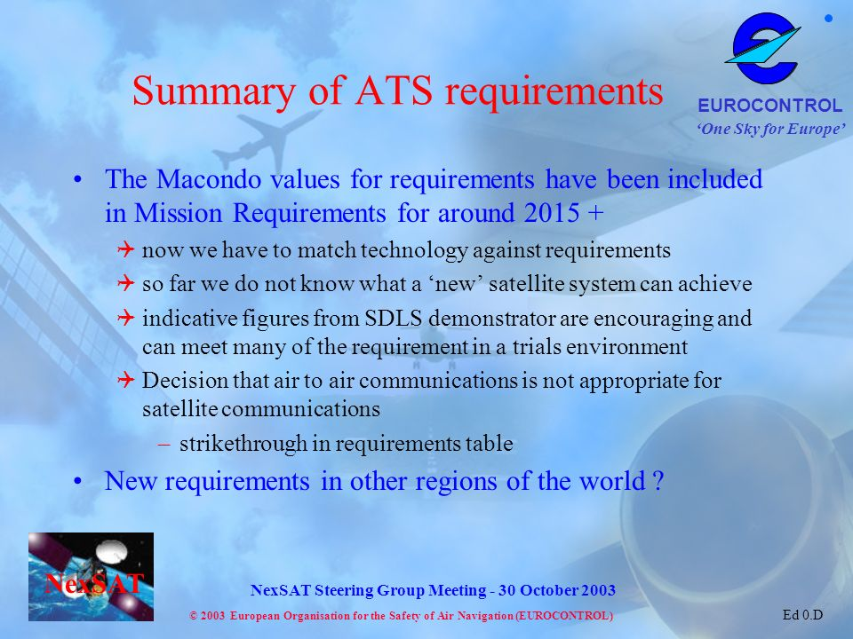 Summary of ATS requirements