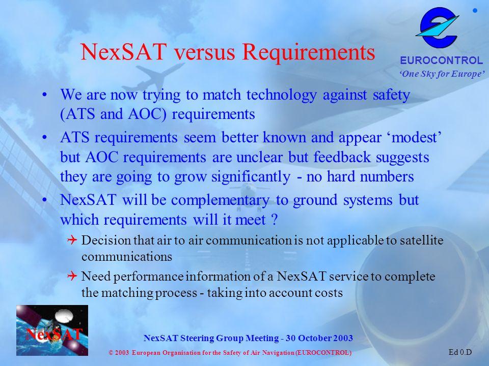 NexSAT versus Requirements