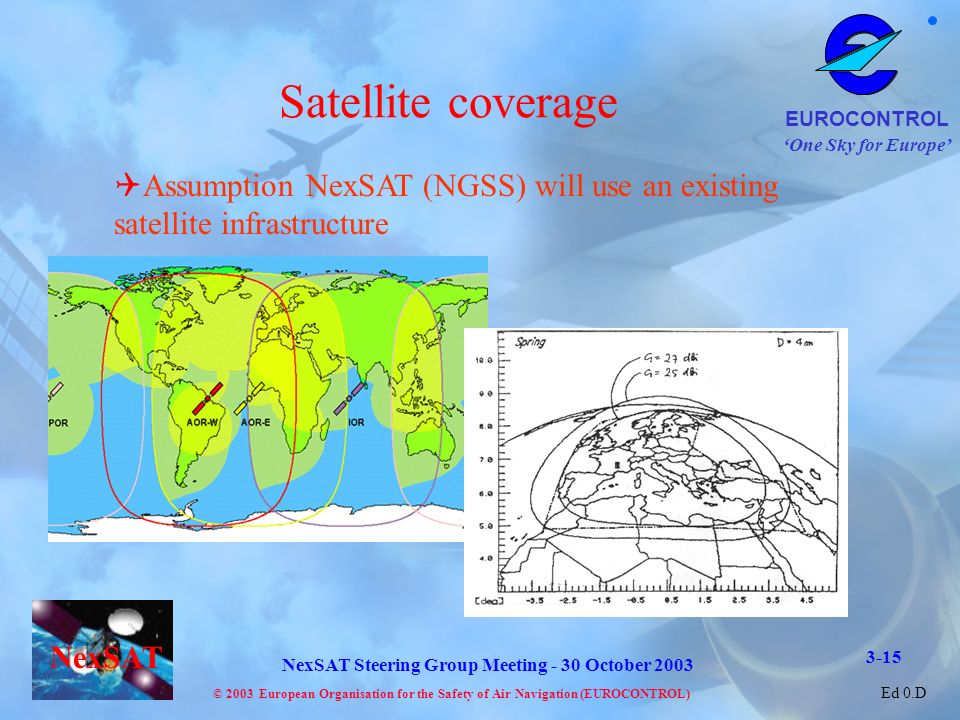 Satellite coverage Assumption NexSAT (NGSS) will use an existing satellite infrastructure 3-15