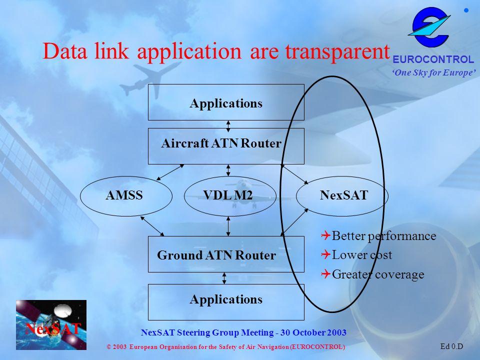 Data link application are transparent