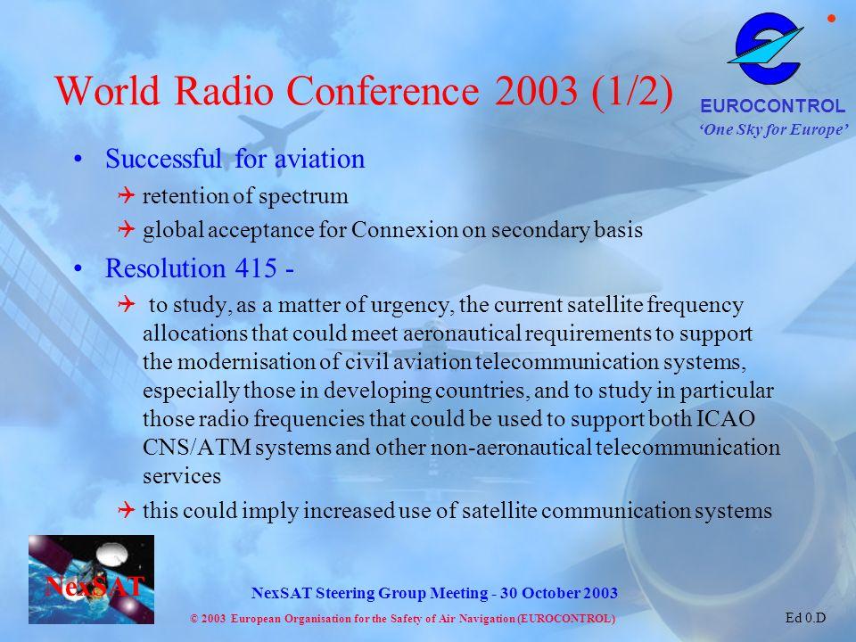 World Radio Conference 2003 (1/2)