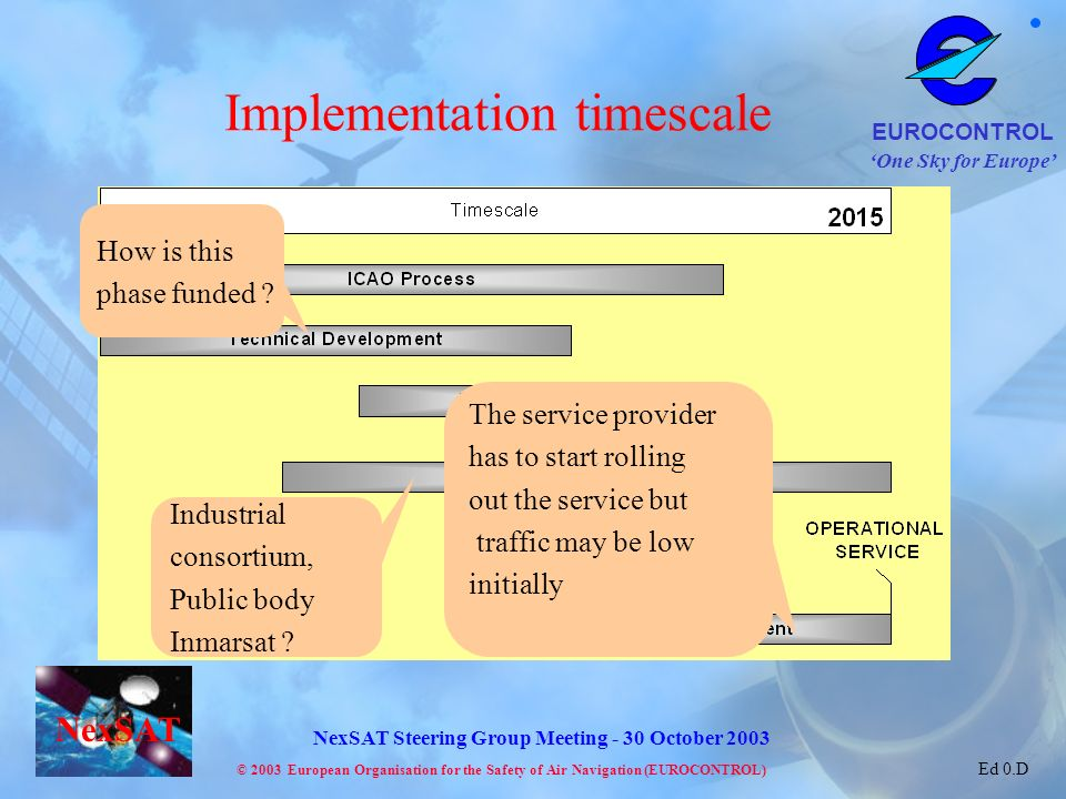 Implementation timescale