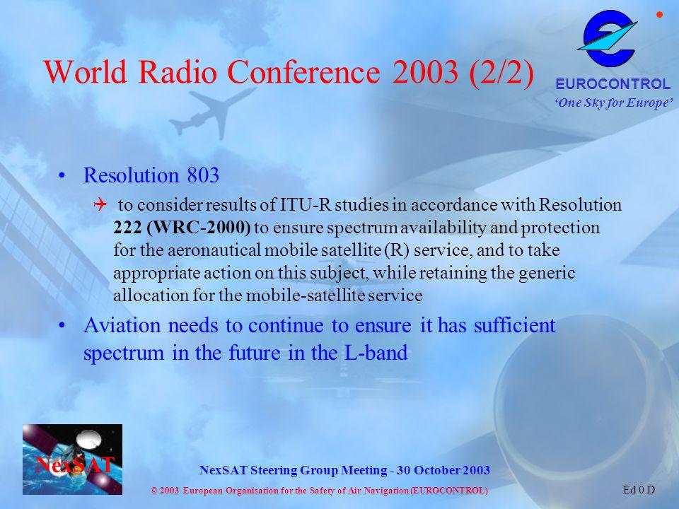 World Radio Conference 2003 (2/2)