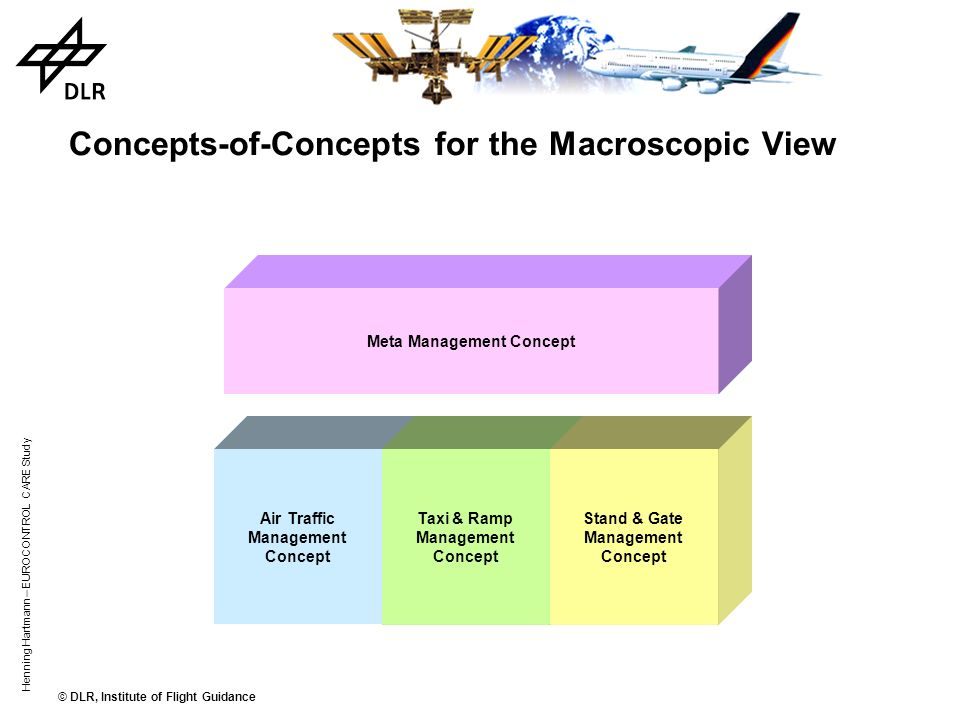 Concepts-of-Concepts for the Macroscopic View