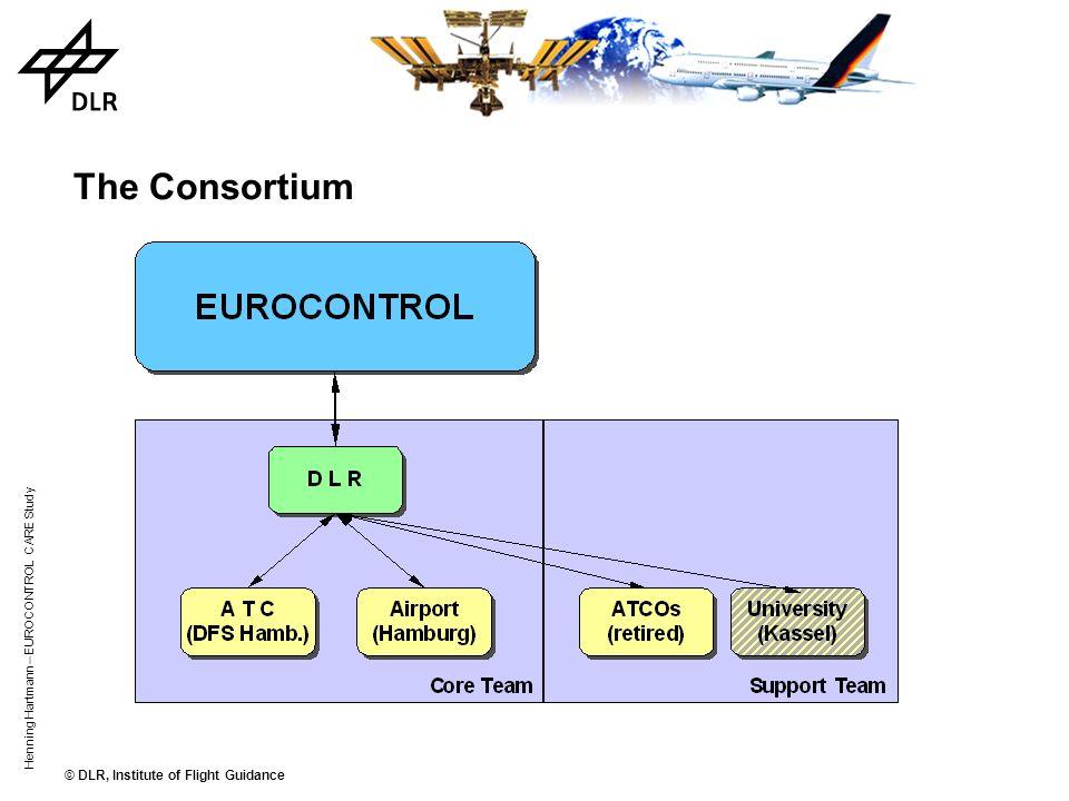 The Consortium Henning Hartmann – EUROCONTROL CARE Study