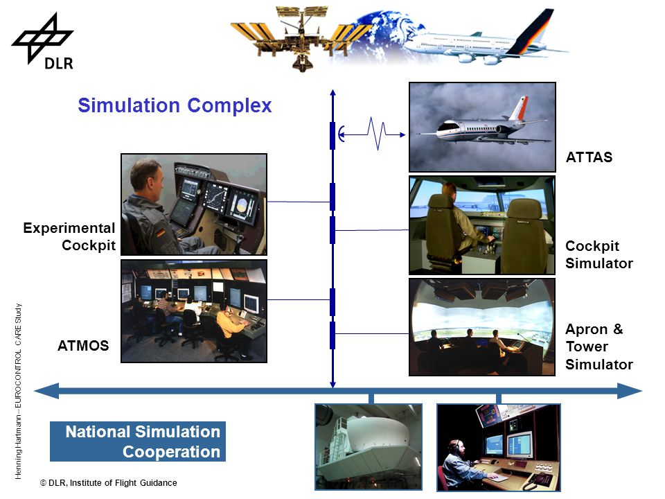 Simulation Complex National Simulation Cooperation ATTAS
