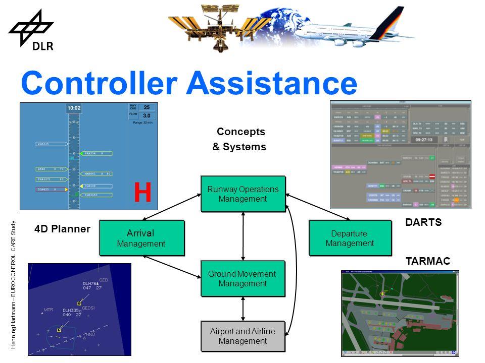 Controller Assistance