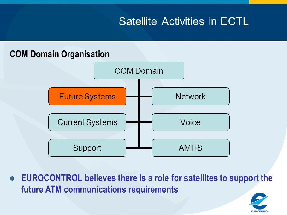 Satellite Activities in ECTL