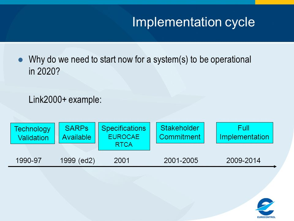 Implementation cycle Why do we need to start now for a system(s) to be operational in 2020 Link2000+ example: