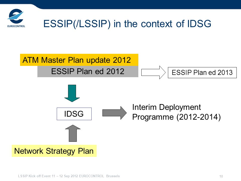 ESSIP(/LSSIP) in the context of IDSG