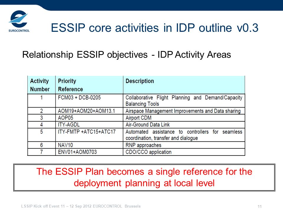 ESSIP core activities in IDP outline v0.3