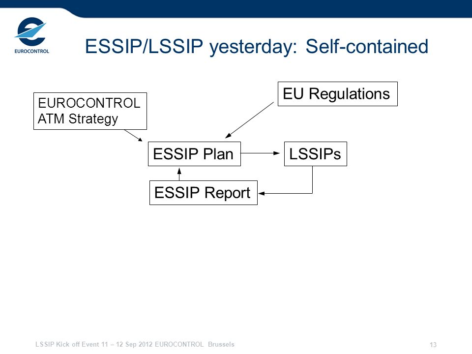 ESSIP/LSSIP yesterday: Self-contained