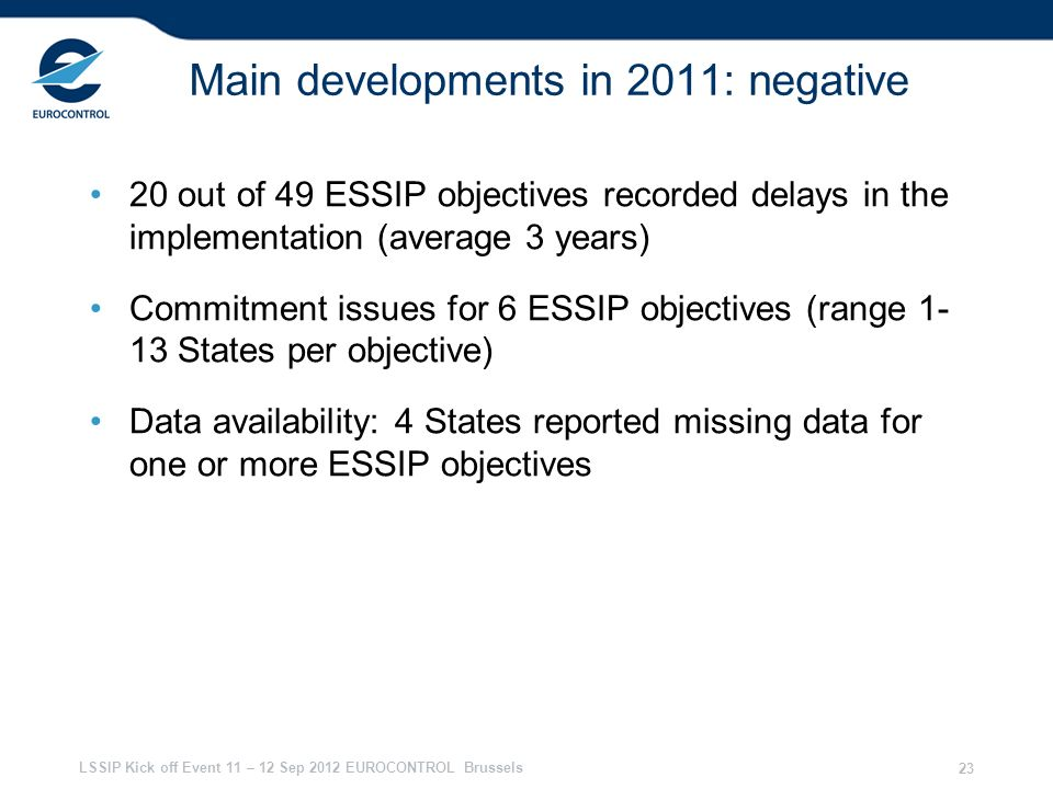Main developments in 2011: negative