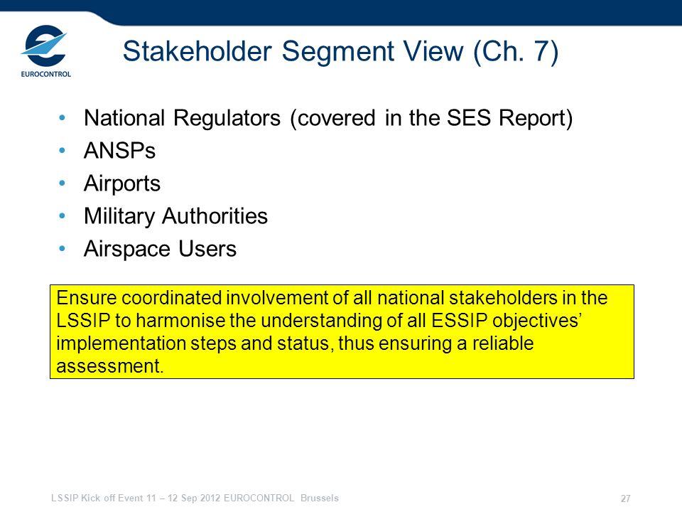 Stakeholder Segment View (Ch. 7)