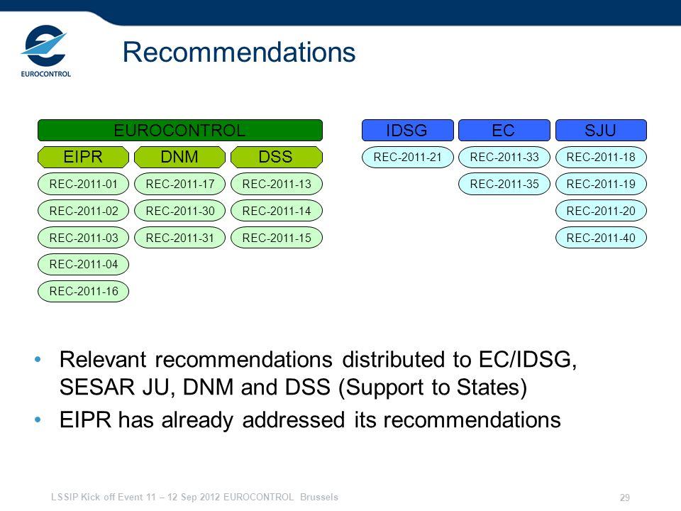 28/03/2017 Recommendations. EUROCONTROL. IDSG. EC. SJU. EIPR. DNM. DSS. REC-2011-21. REC-2011-33.