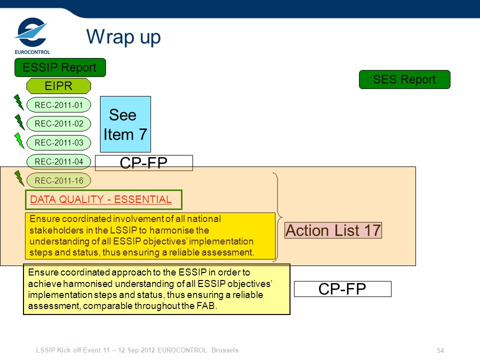 Wrap up See Item 7 CP-FP Action List 17 CP-FP ESSIP Report SES Report