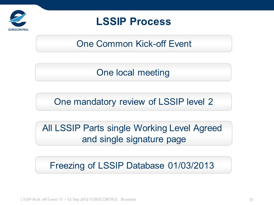 LSSIP Process One Common Kick-off Event One local meeting
