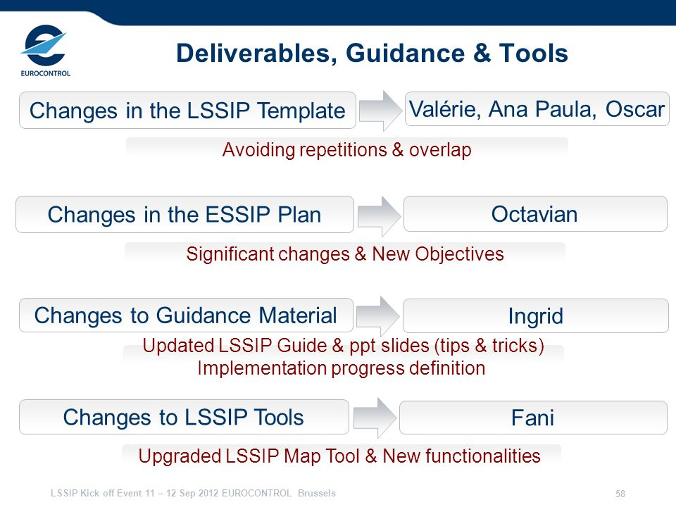 Deliverables, Guidance & Tools