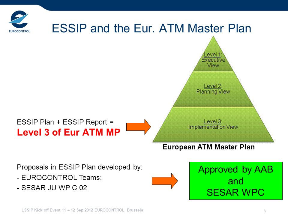 ESSIP and the Eur. ATM Master Plan
