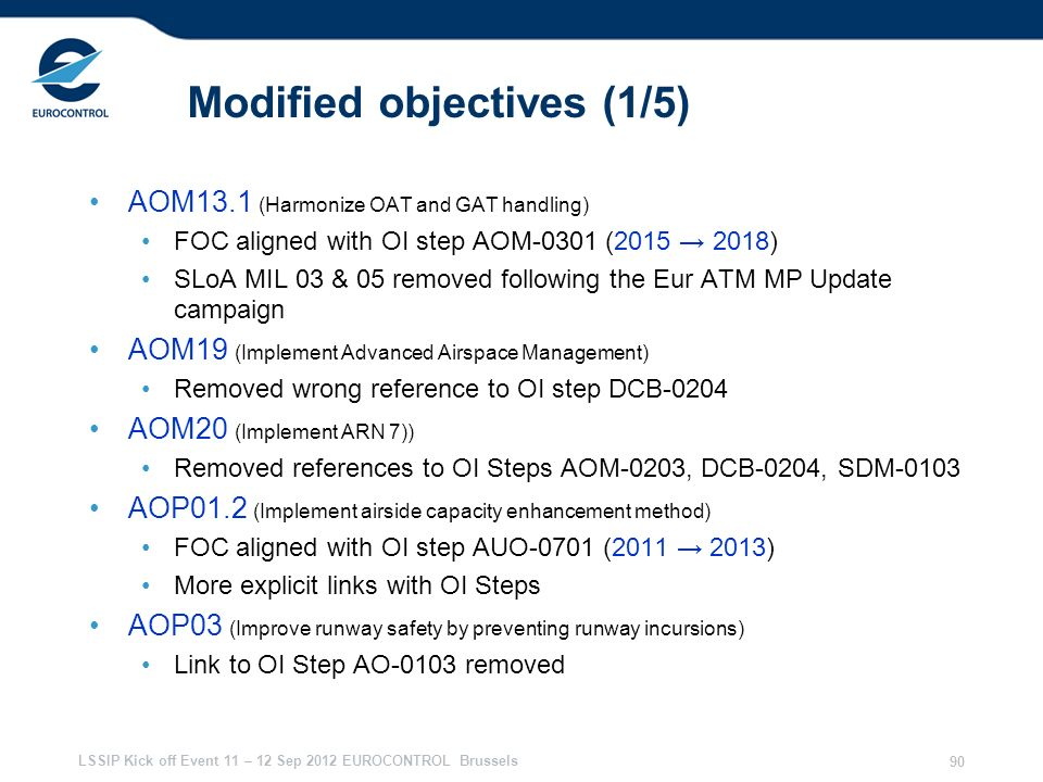Modified objectives (1/5)