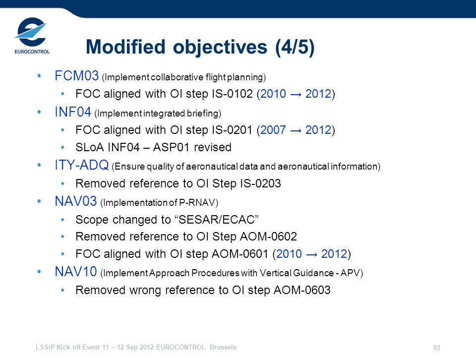 Modified objectives (4/5)