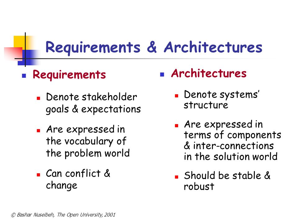 Requirements & Architectures