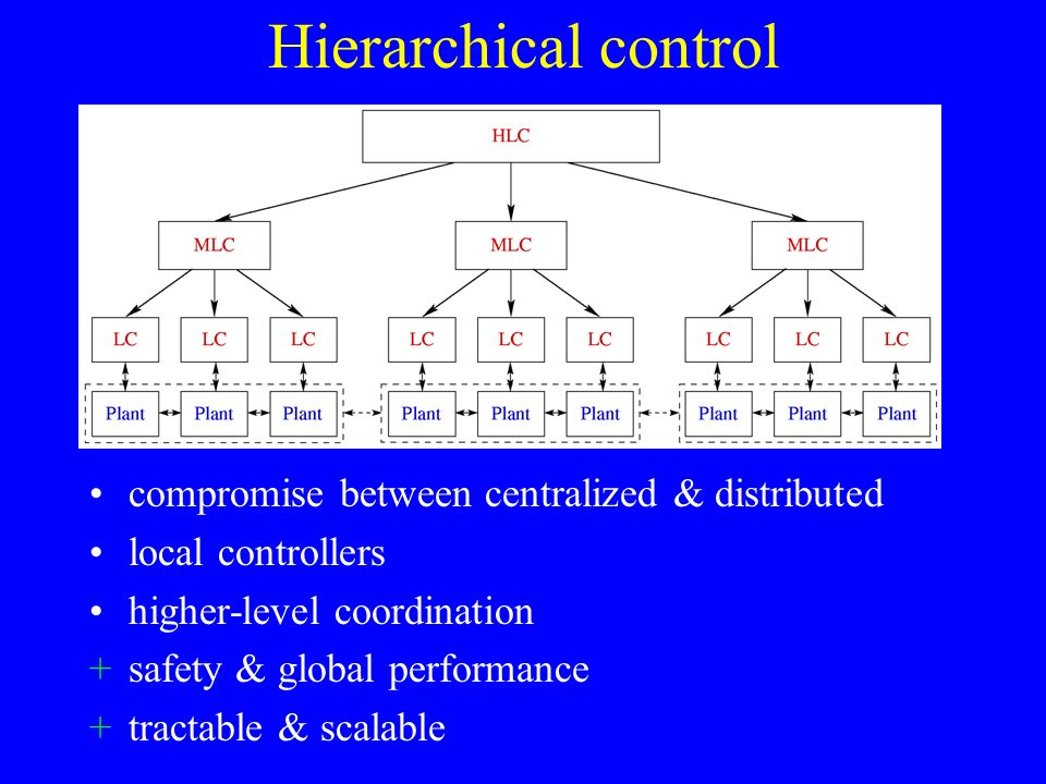 Hierarchical control compromise between centralized & distributed