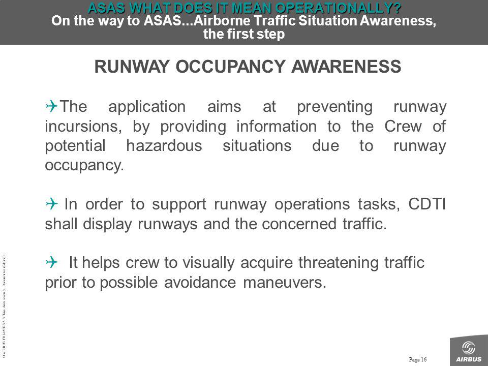 RUNWAY OCCUPANCY AWARENESS