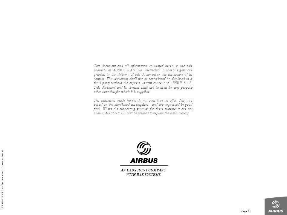 This document and all information contained herein is the sole property of AIRBUS S.A.S. No intellectual property rights are granted by the delivery of this document or the disclosure of its content. This document shall not be reproduced or disclosed to a third party without the express written consent of AIRBUS S.A.S. This document and its content shall not be used for any purpose other than that for which it is supplied.