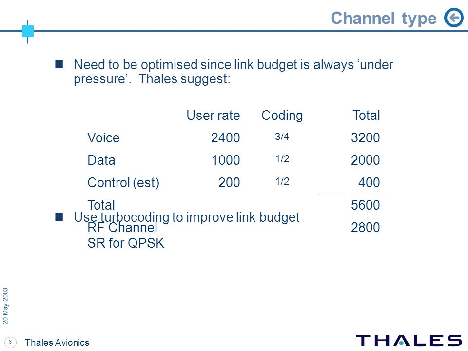 Channel type 20 May 2003. Need to be optimised since link budget is always 'under pressure'. Thales suggest: