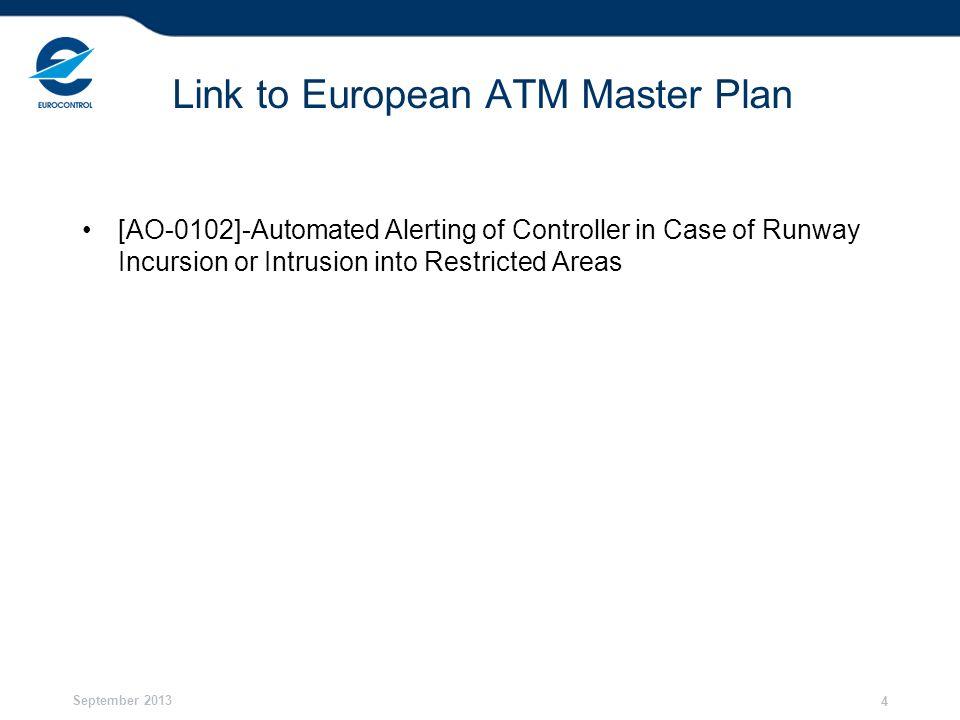 Link to European ATM Master Plan