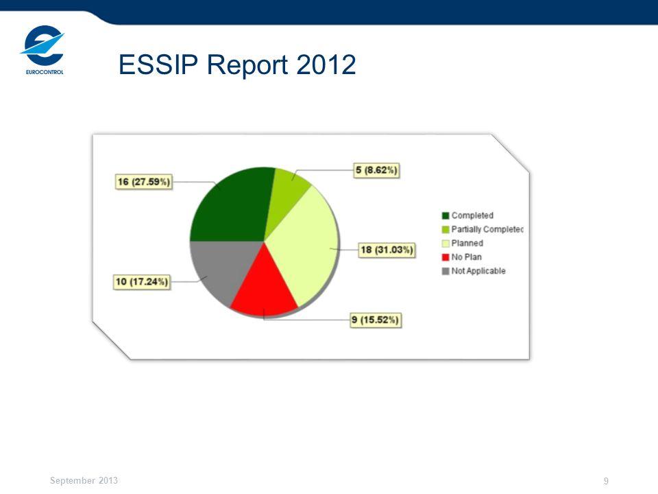 ESSIP Report 2012 September 2013