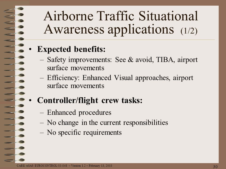 Airborne Traffic Situational Awareness applications (1/2)