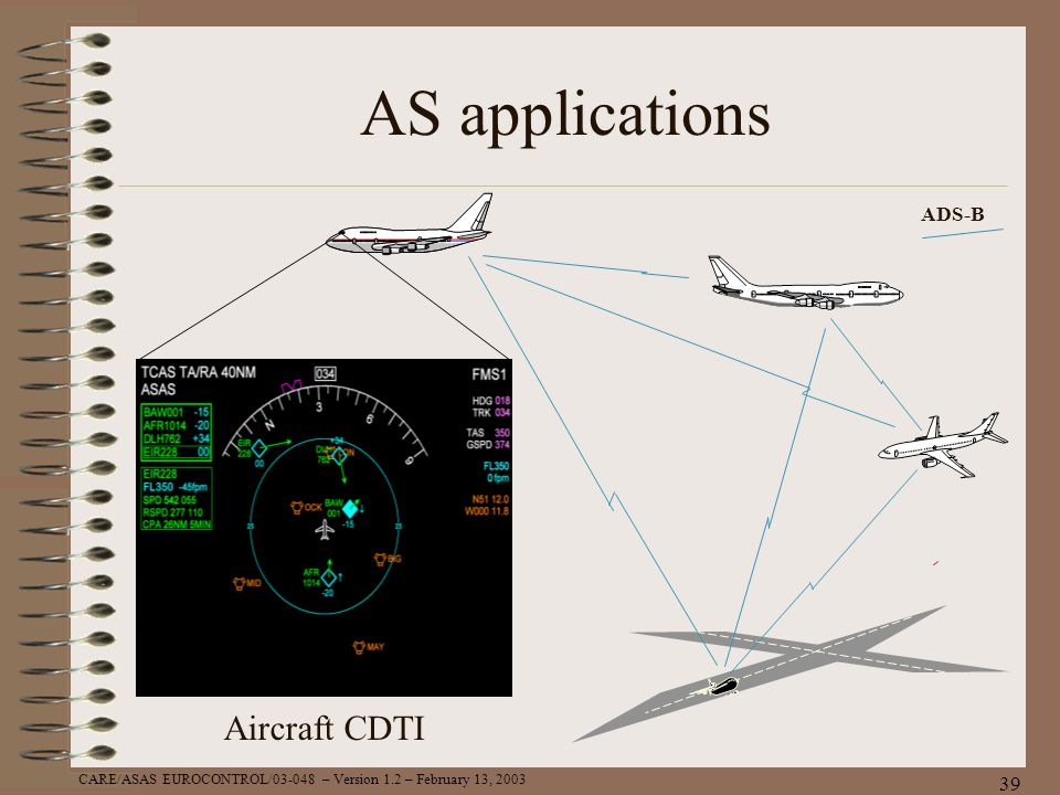 AS applications ASAS Display Aircraft CDTI ADS-B
