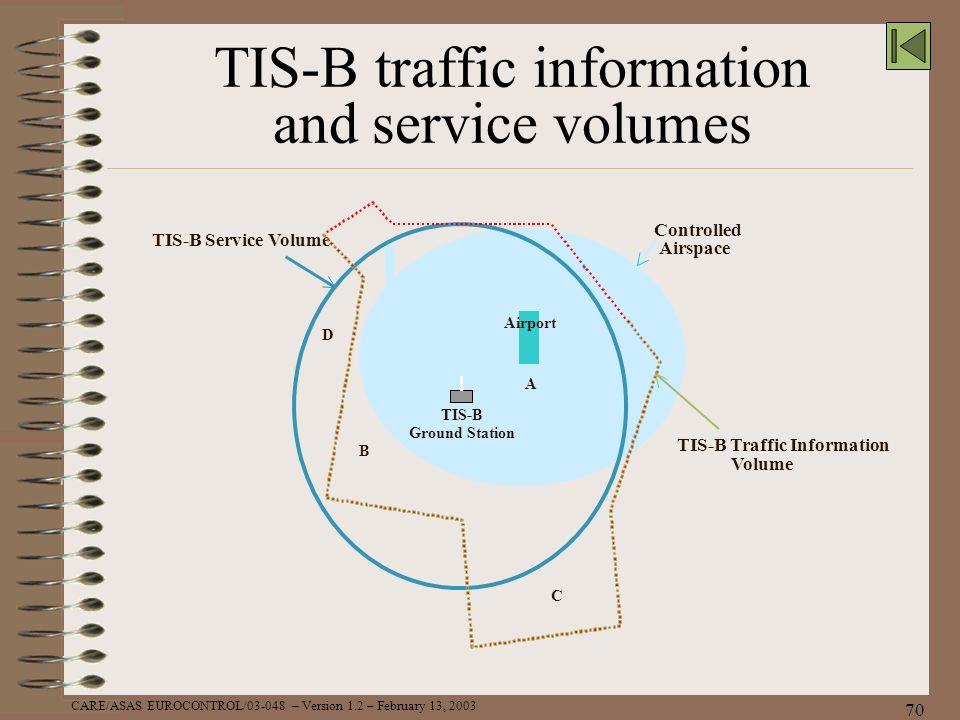 TIS-B traffic information and service volumes