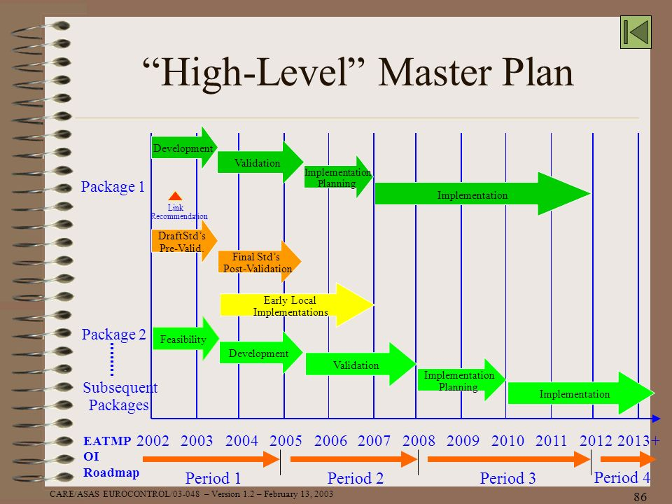 High-Level Master Plan